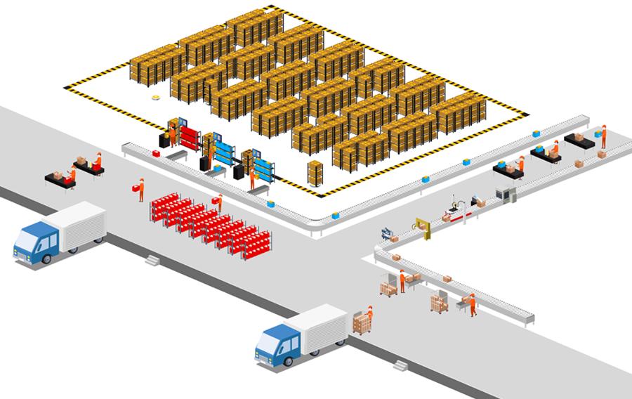 物流の変化とマテハン機器の変化~自動倉庫と物流ロボットの役割~