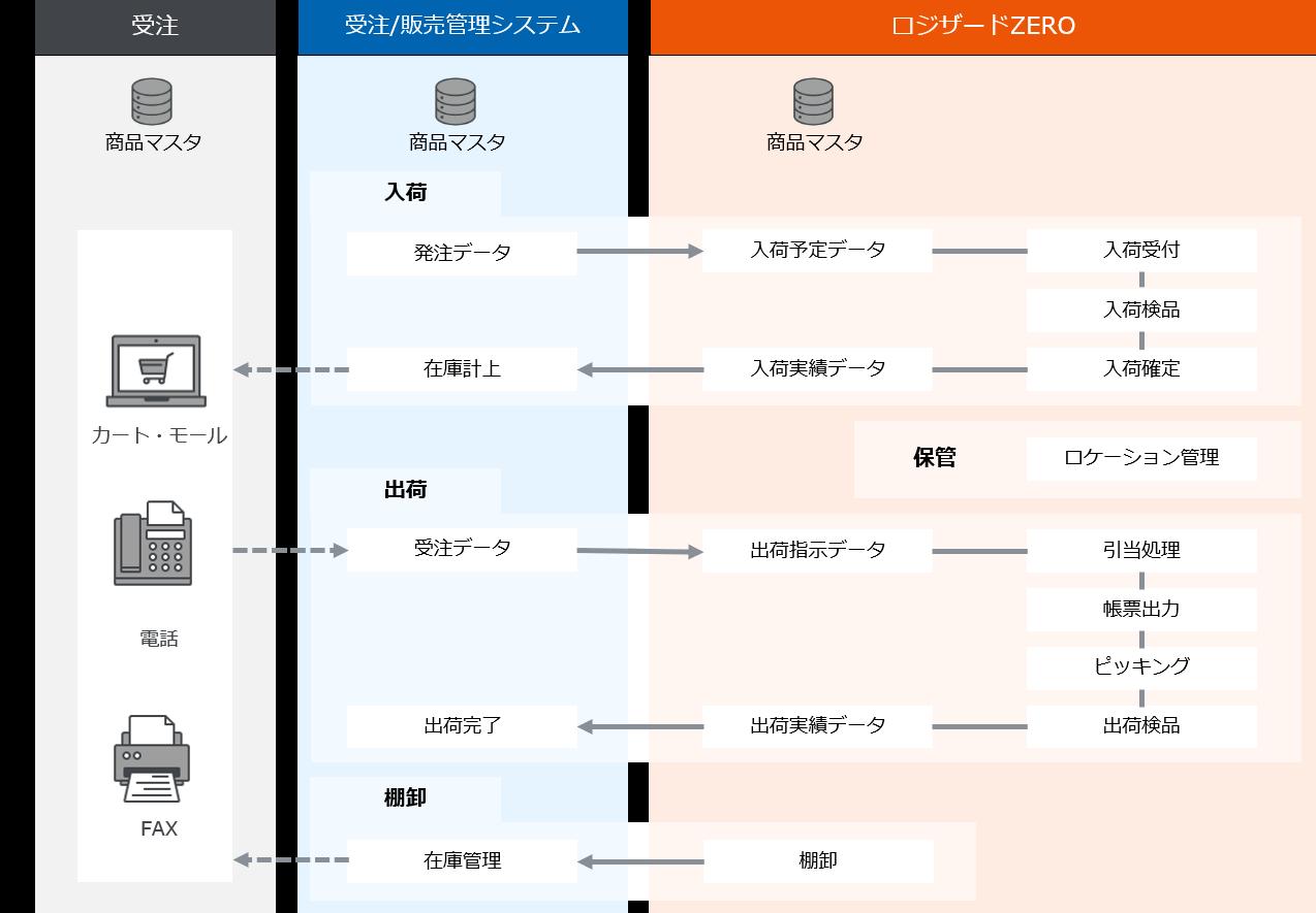 report01_02.png